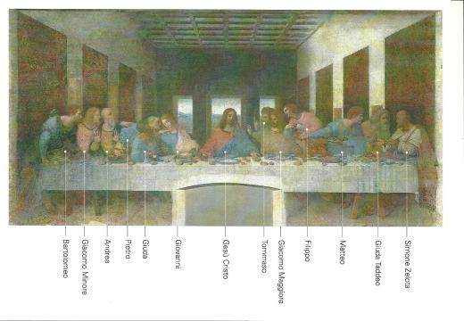 Last Supper with names.